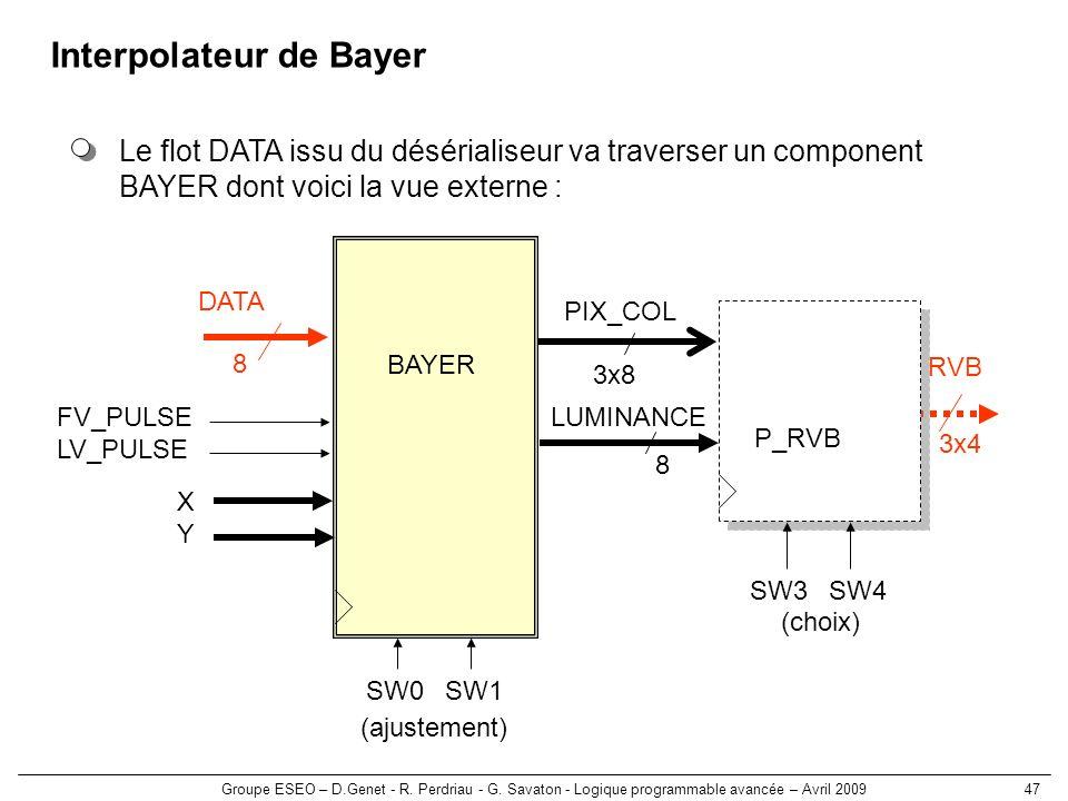 Groupe ESEO – D.Genet - R. Perdriau - G. Savaton - Logique programmable avancée – Avril 200947 Interpolateur de Bayer Le flot DATA issu du désérialise