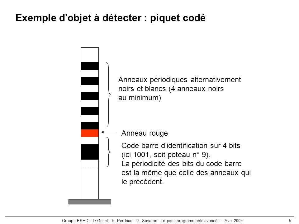 Groupe ESEO – D.Genet - R. Perdriau - G. Savaton - Logique programmable avancée – Avril 20095 Exemple dobjet à détecter : piquet codé Anneaux périodiq