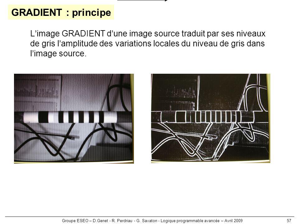 Groupe ESEO – D.Genet - R. Perdriau - G. Savaton - Logique programmable avancée – Avril 200957 GRADIENT : principe Limage GRADIENT dune image source t