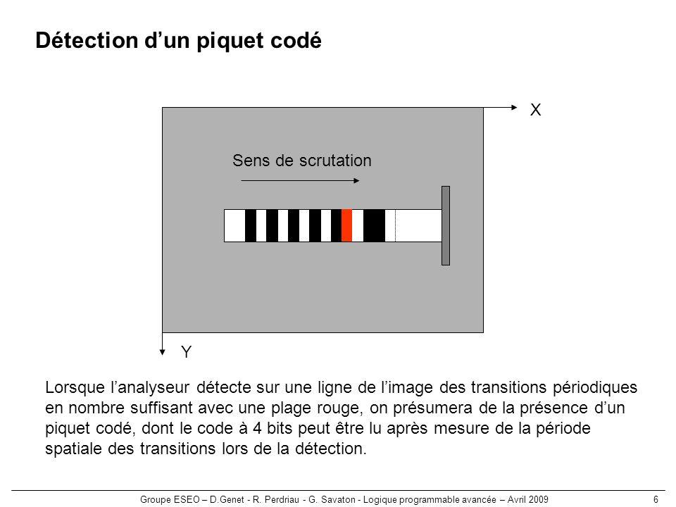 Groupe ESEO – D.Genet - R. Perdriau - G. Savaton - Logique programmable avancée – Avril 20096 Détection dun piquet codé X Y Sens de scrutation Lorsque