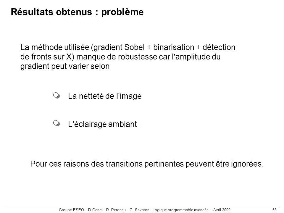 Groupe ESEO – D.Genet - R. Perdriau - G. Savaton - Logique programmable avancée – Avril 200965 Résultats obtenus : problème Léclairage ambiant La nett