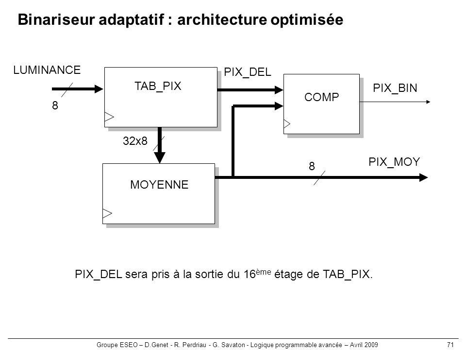 Groupe ESEO – D.Genet - R. Perdriau - G. Savaton - Logique programmable avancée – Avril 200971 La ligne retard DELAY_16 est redondante par rapport au
