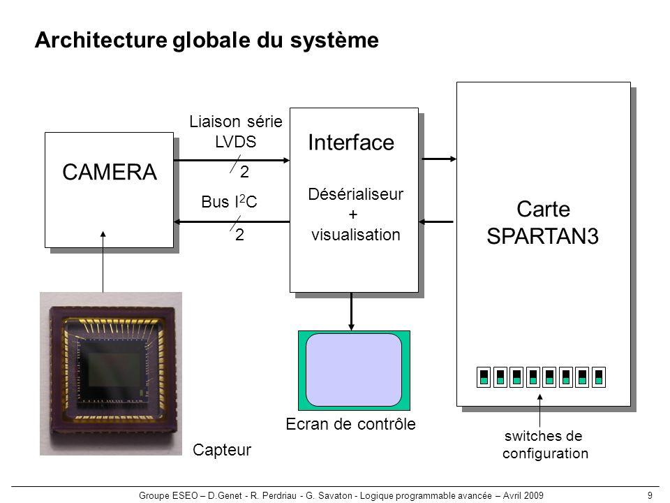 Groupe ESEO – D.Genet - R. Perdriau - G. Savaton - Logique programmable avancée – Avril 20099 Architecture globale du systèmeCAMERA Interface Désérial