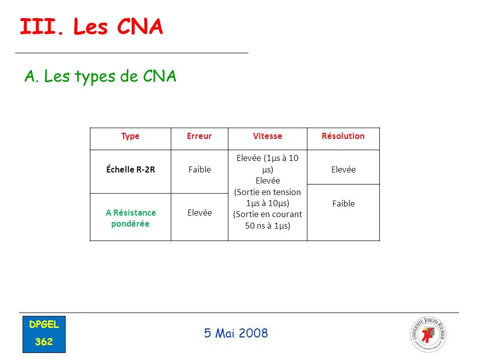 5 Mai 2008 DPGEL 362 III. Les CNA A. Les types de CNA TypeErreurVitesseRésolution Échelle R-2RFaible Elevée (1µs à 10 µs) Elevée (Sortie en tension 1µ