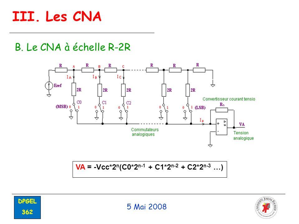 5 Mai 2008 DPGEL 362 III. Les CNA B. Le CNA à échelle R-2R VA = -Vcc*2 n (C0*2 n-1 + C1*2 n-2 + C2*2 n-3 …)