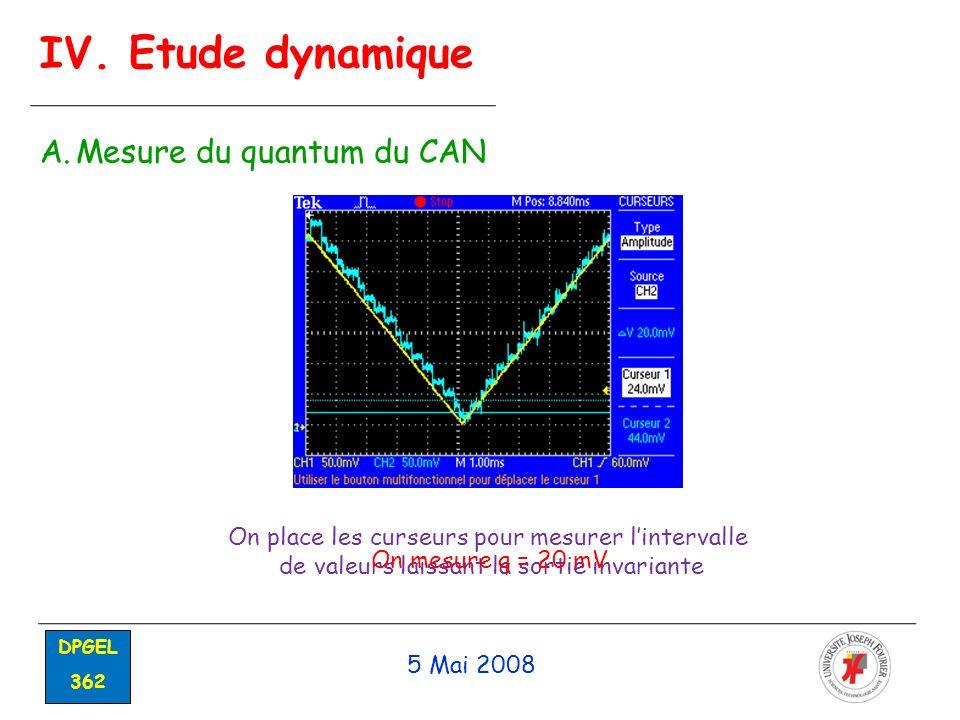 5 Mai 2008 DPGEL 362 IV. Etude dynamique A.Mesure du quantum du CAN On place les curseurs pour mesurer lintervalle de valeurs laissant la sortie invar