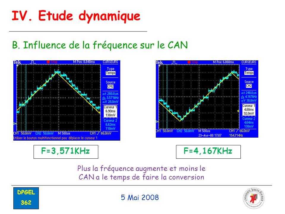 5 Mai 2008 DPGEL 362 IV. Etude dynamique B. Influence de la fréquence sur le CAN F=3,571KHzF=4,167KHz Plus la fréquence augmente et moins le CAN a le