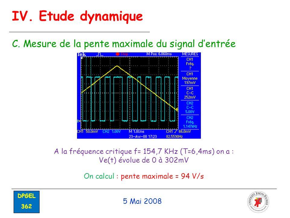 5 Mai 2008 DPGEL 362 IV. Etude dynamique C. Mesure de la pente maximale du signal dentrée A la fréquence critique f= 154,7 KHz (T=6,4ms) on a : Ve(t)