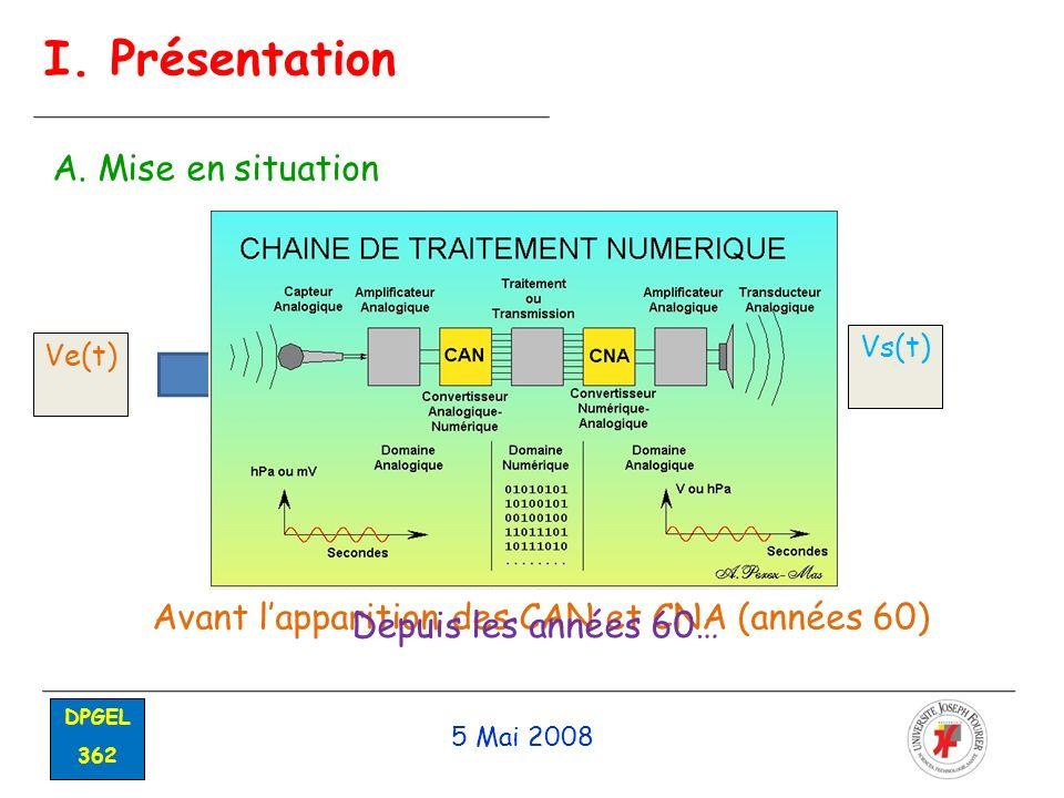 5 Mai 2008 DPGEL 362 I. Présentation A. Mise en situation Avant lapparition des CAN et CNA (années 60) Système de traitement Analogique Ve(t) Vs(t) De
