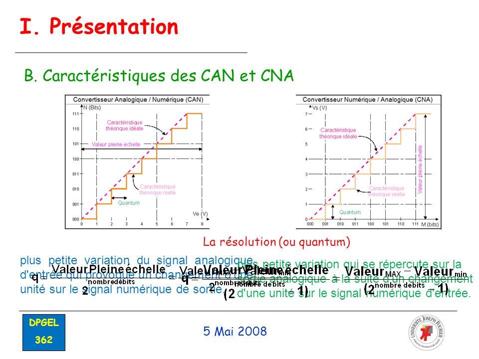 5 Mai 2008 DPGEL 362 I. Présentation B. Caractéristiques des CAN et CNA plus petite variation du signal analogique d'entrée qui provoque un changement