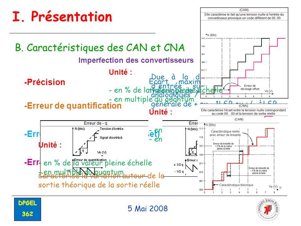 5 Mai 2008 DPGEL 362 I. Présentation B. Caractéristiques des CAN et CNA Imperfection des convertisseurs -Précision -Erreur de linéarité -Erreur de déc