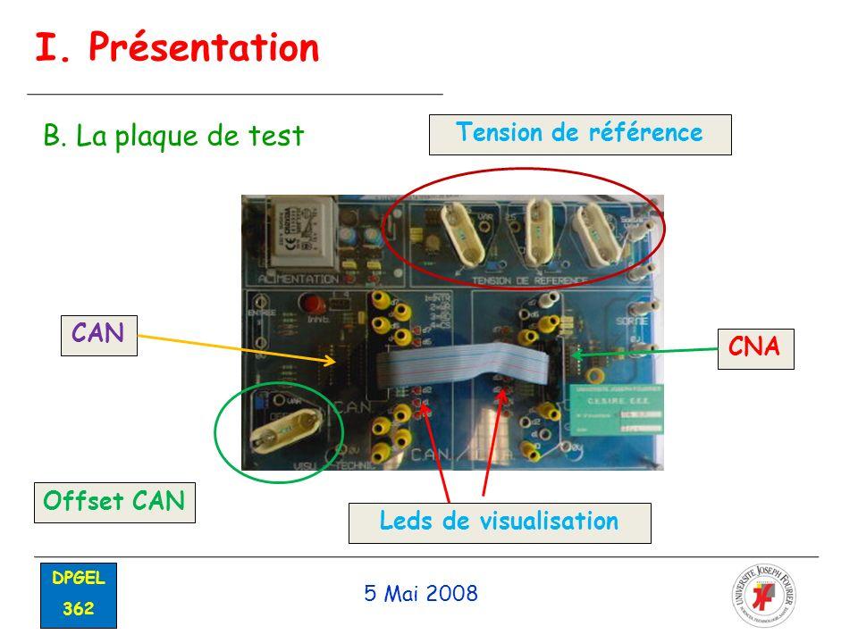 5 Mai 2008 DPGEL 362 I. Présentation B. La plaque de test CAN CNA Offset CAN Tension de référence Leds de visualisation