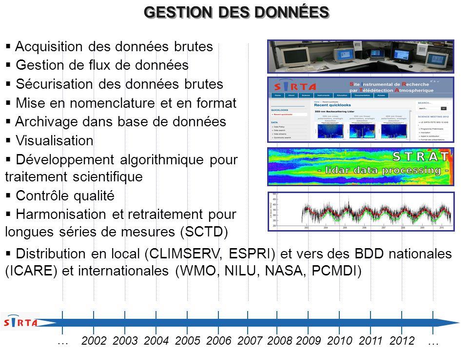 GESTION DES DONNÉES Acquisition des données brutes Gestion de flux de données Sécurisation des données brutes Mise en nomenclature et en format Archiv