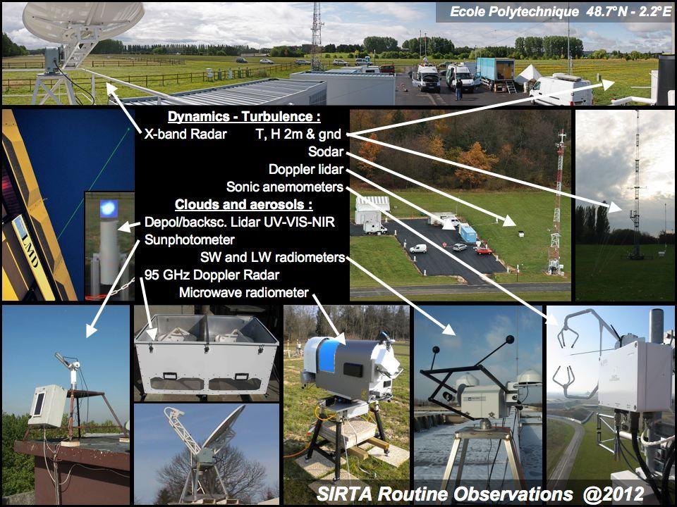 BSRN (WMO) GRUAN (WMO) RGP (IGN) EG-CLIMET (COST) PHOTONS / AERONET (INSU) SURVEILLANCE DE LATMOSPHÈRE ROSEA ORAURE ACTRIS (FP7) EARLINET (FP5, FP6) CLOUDNET (FP5) Température Humidité Vent Précipitation Nuages, Vapeur deau, Brouillard Rayonnement Aérosols, Gaz (CO, O3) 20022003200420052006200720082009201020112012… … CSOA (INSU, …) Site expérimentation Observer dans le cadre de Programmes nationaux, européens, internationaux Méthodes de référence Partage de connaissance Harmonisation Méthodes de référence Partage de connaissance Harmonisation