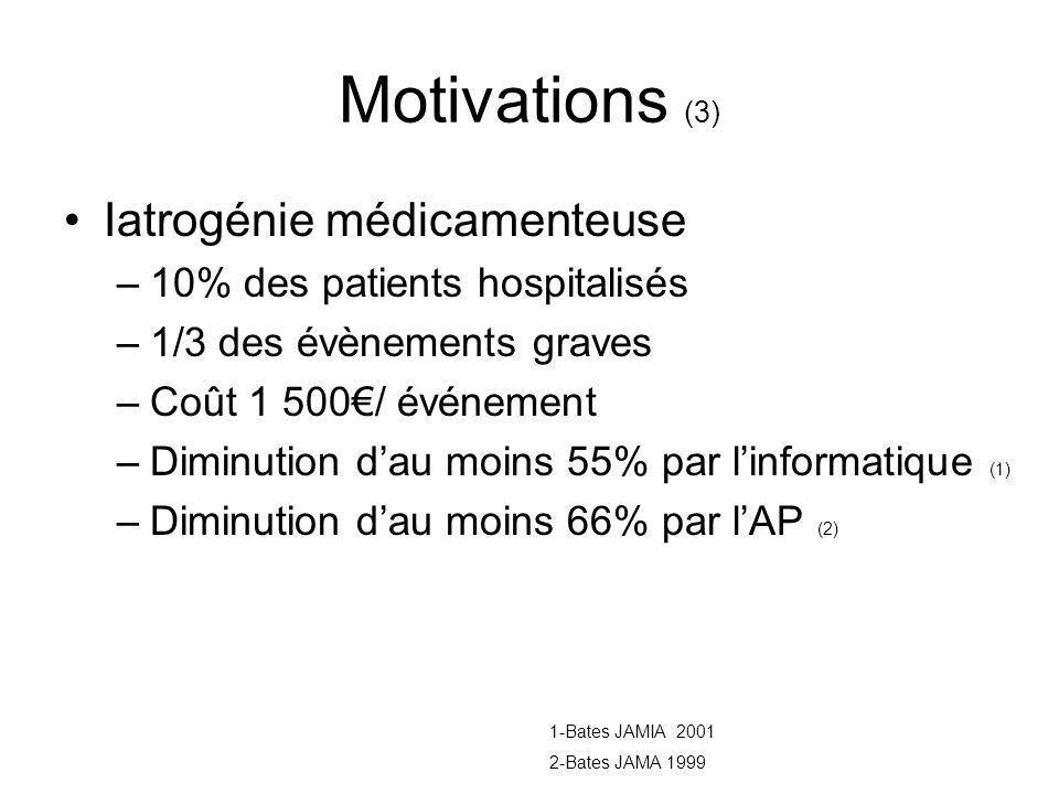 Motivations (3) Iatrogénie médicamenteuse –10% des patients hospitalisés –1/3 des évènements graves –Coût 1 500/ événement –Diminution dau moins 55% p