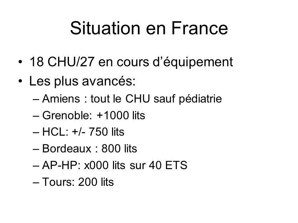 Situation en France 18 CHU/27 en cours déquipement Les plus avancés: –Amiens : tout le CHU sauf pédiatrie –Grenoble: +1000 lits –HCL: +/- 750 lits –Bo
