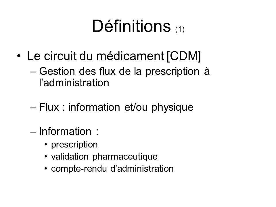 Définitions (1) Le circuit du médicament [CDM] –Gestion des flux de la prescription à ladministration –Flux : information et/ou physique –Information