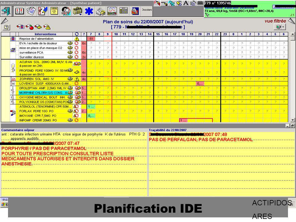 Planification IDE ACTIPIDOS ARES