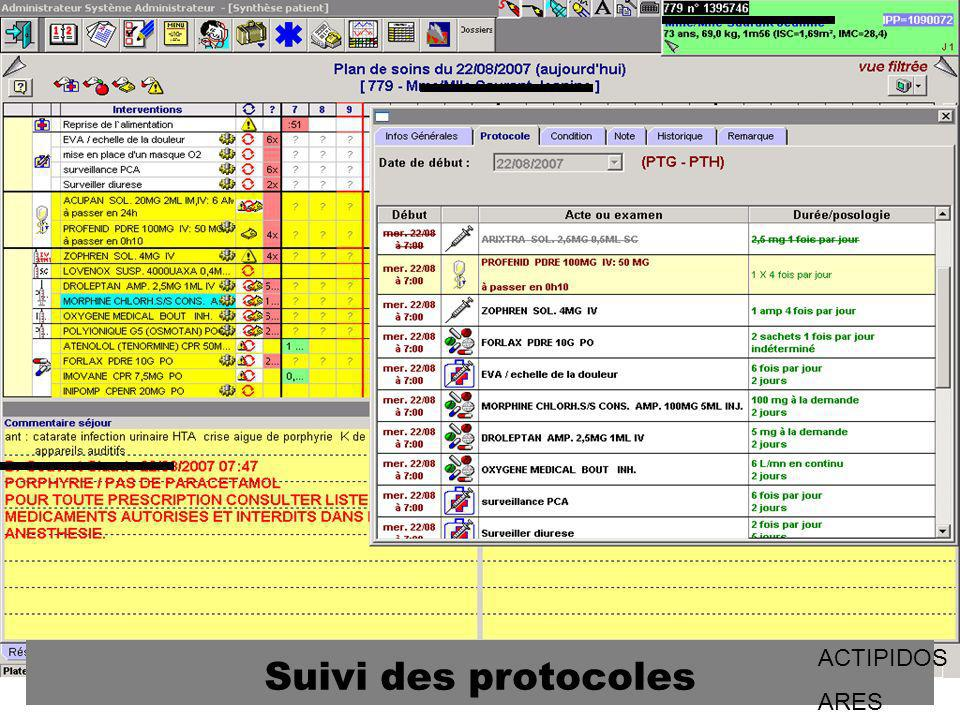 Suivi des protocoles ACTIPIDOS ARES