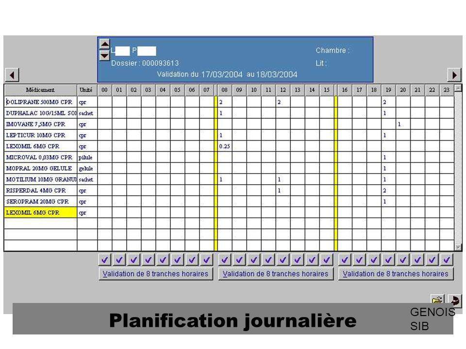 Planification journalière GENOIS SIB