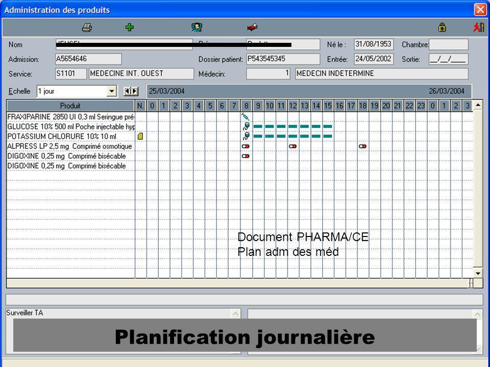 Document PHARMA/CE Plan adm des méd Planification journalière