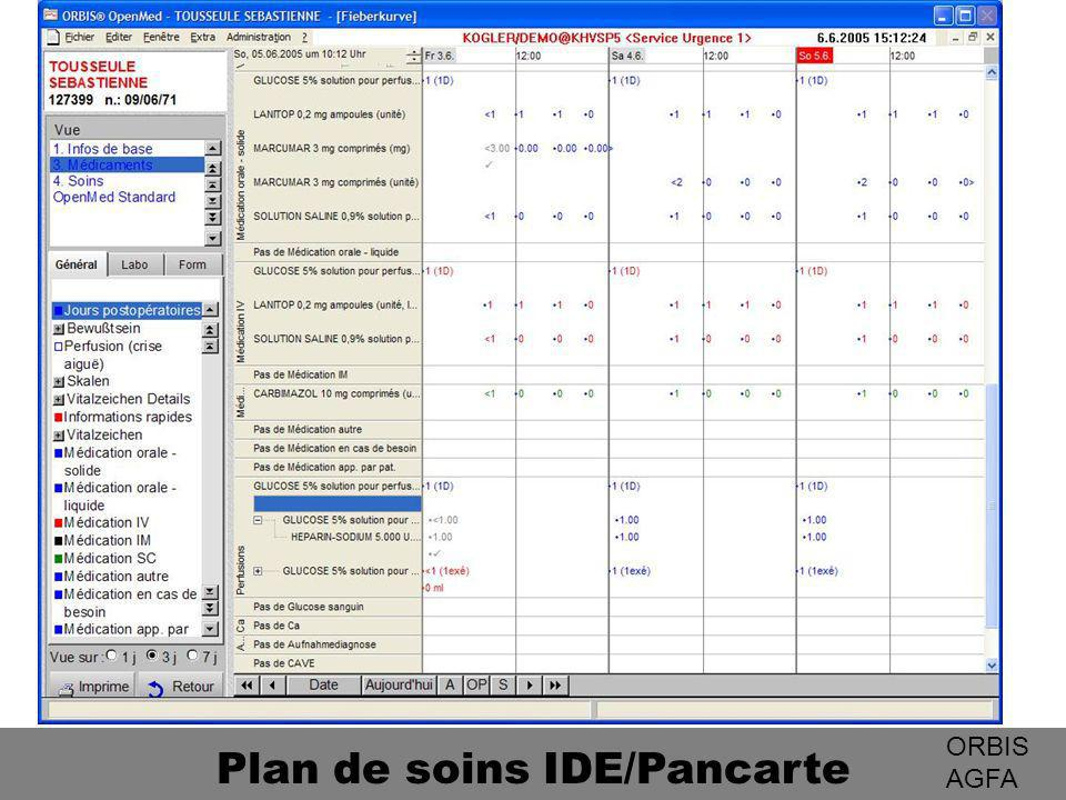 Plan de soins IDE/Pancarte ORBIS AGFA