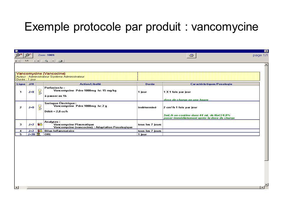 Exemple protocole par produit : vancomycine