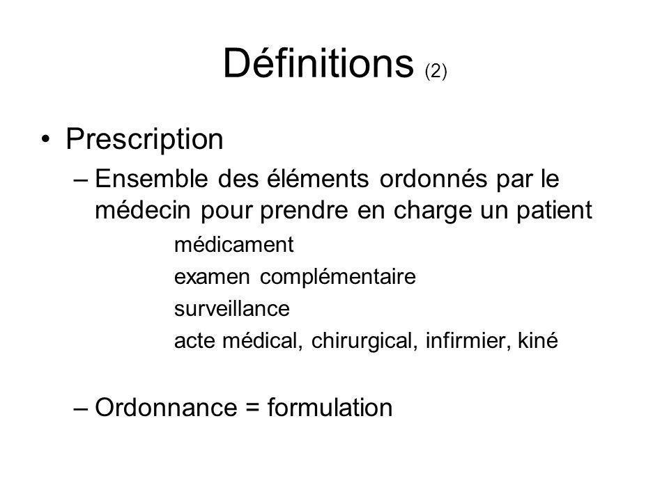 Définitions (2) Prescription –Ensemble des éléments ordonnés par le médecin pour prendre en charge un patient médicament examen complémentaire surveil