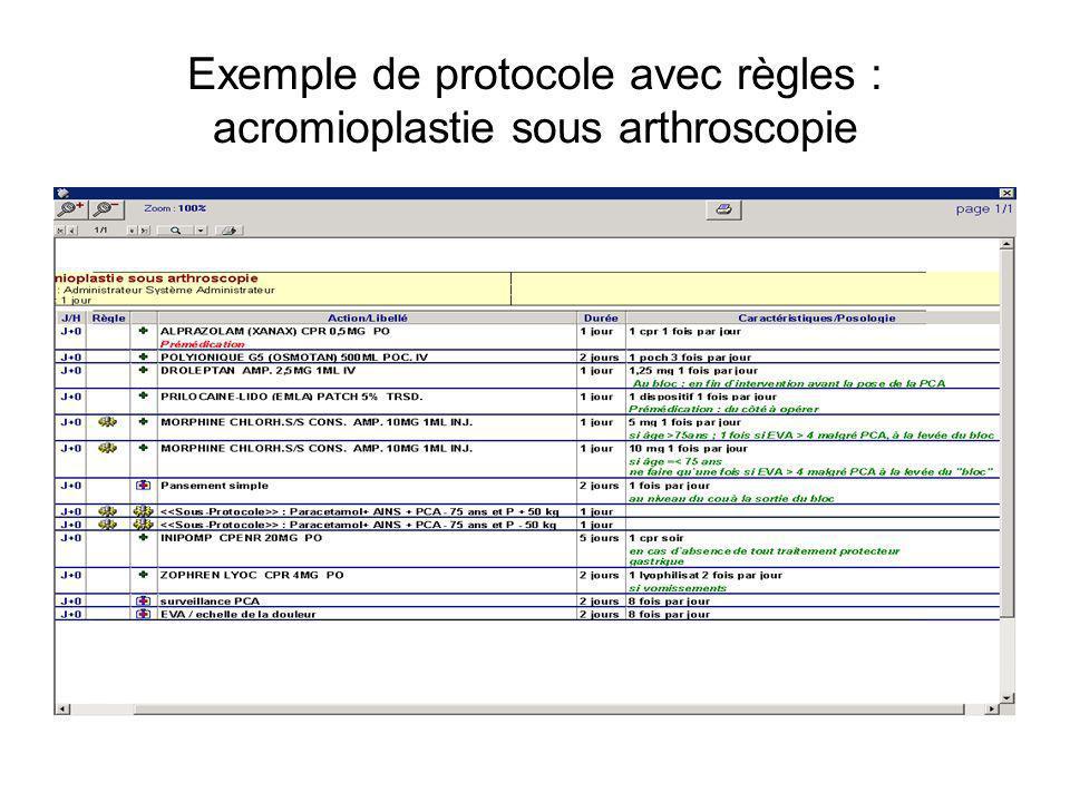 Exemple de protocole avec règles : acromioplastie sous arthroscopie