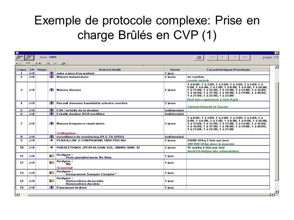 Exemple de protocole complexe: Prise en charge Brûlés en CVP (1)