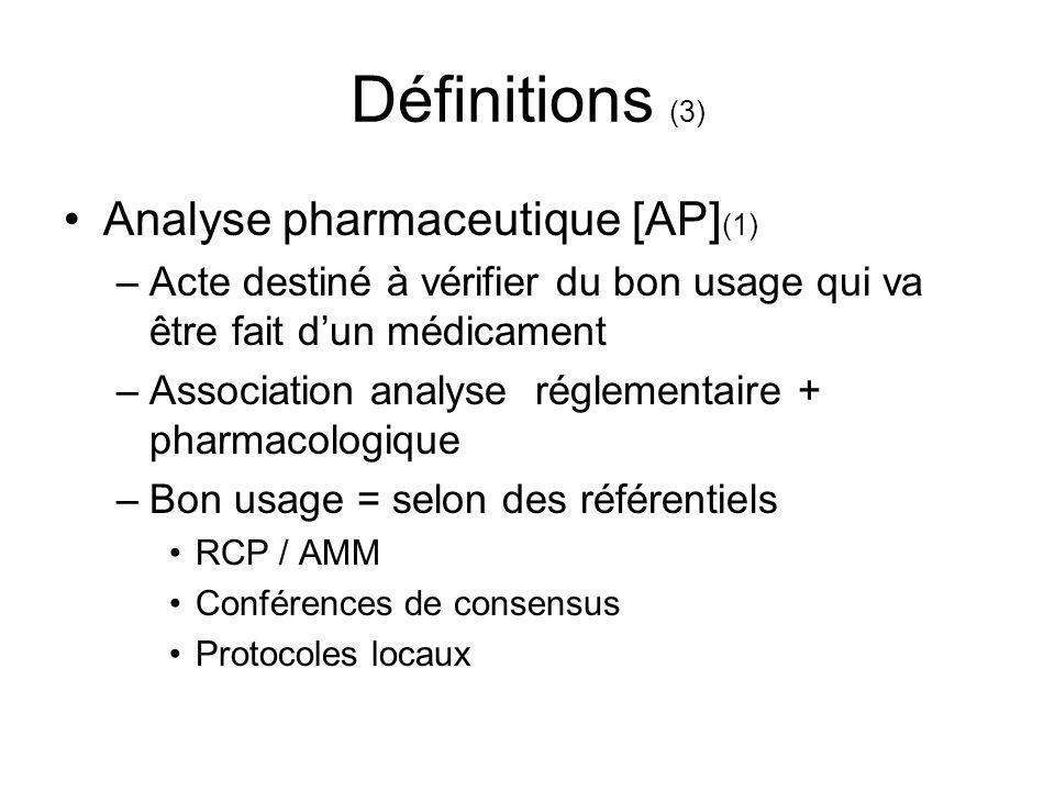 Définitions (3) Analyse pharmaceutique [AP] (1) –Acte destiné à vérifier du bon usage qui va être fait dun médicament –Association analyse réglementai