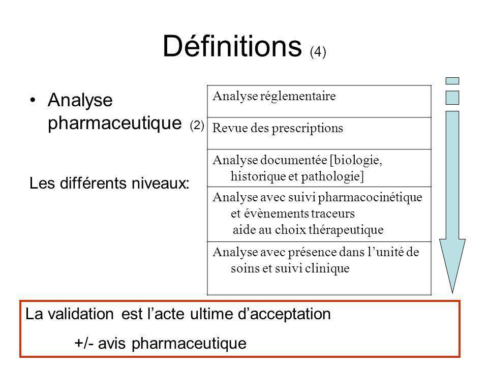Définitions (4) Analyse pharmaceutique (2) Les différents niveaux: Analyse réglementaire Revue des prescriptions Analyse documentée [biologie, histori