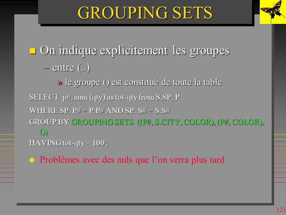 120 CUBE (DB2 & SQL-Server) n Groupements multiples selon toutes les dimensions –l ordre des attributs dans la clause n a pas d importance –les attributs sont progressivement « oublies » de droite à gauche n Remplace plusieurs requêtes GROUP BY SELECT p#, sum (qty) as tot-qty from S,SP, P WHERE SP.