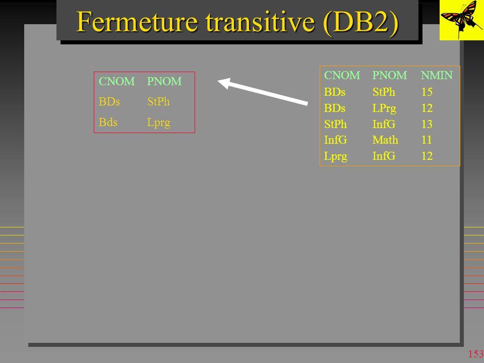 152 Fermeture transitive (DB2) Requête initiale (préreq.