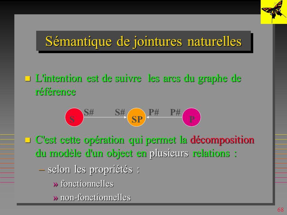 67 Sémantique de la requête n Forme le produit cartésien C de tables dans la clause FROM n Sélectionne tout tuple t de C vérifiant le prédicat dans la clause WHERE (et seulement de tels tuples) n Projette tout t sur les attributs dans SELECT n Applique le mot-clé de SELECT La clause S.s# = SP.s# s appelle equi-jointure ou jointure naturelle La clause S.s# = SP.s# s appelle equi-jointure ou jointure naturelle Opération de jointure était inconnue, même conceptuellement, de SGF et de SGBD navigationels Opération de jointure était inconnue, même conceptuellement, de SGF et de SGBD navigationels