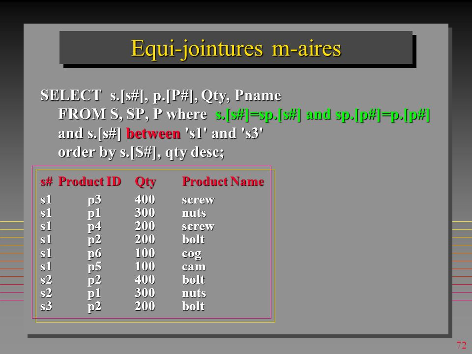 71 Equi-jointures m-aires SELECT s.[s#], p.[P#], Qty, Pname FROM S, SP, P where s.[s#]=sp.[s#] and sp.[p#]=p.[p#] and s.[s#] between s1 and s3 order by s.[S#], qty desc;