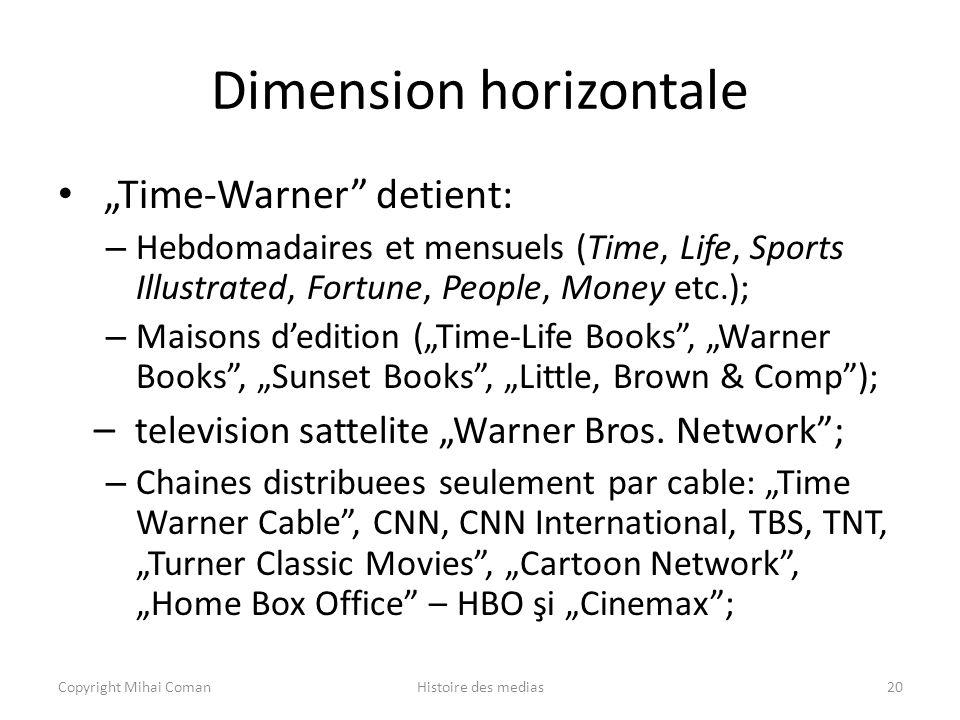 Dimension horizontale Time Warner detient: – Hebdomadaires et mensuels (Time, Life, Sports Illustrated, Fortune, People, Money etc.); – Maisons dedition (Time Life Books, Warner Books, Sunset Books, Little, Brown & Comp); – television sattelite Warner Bros.