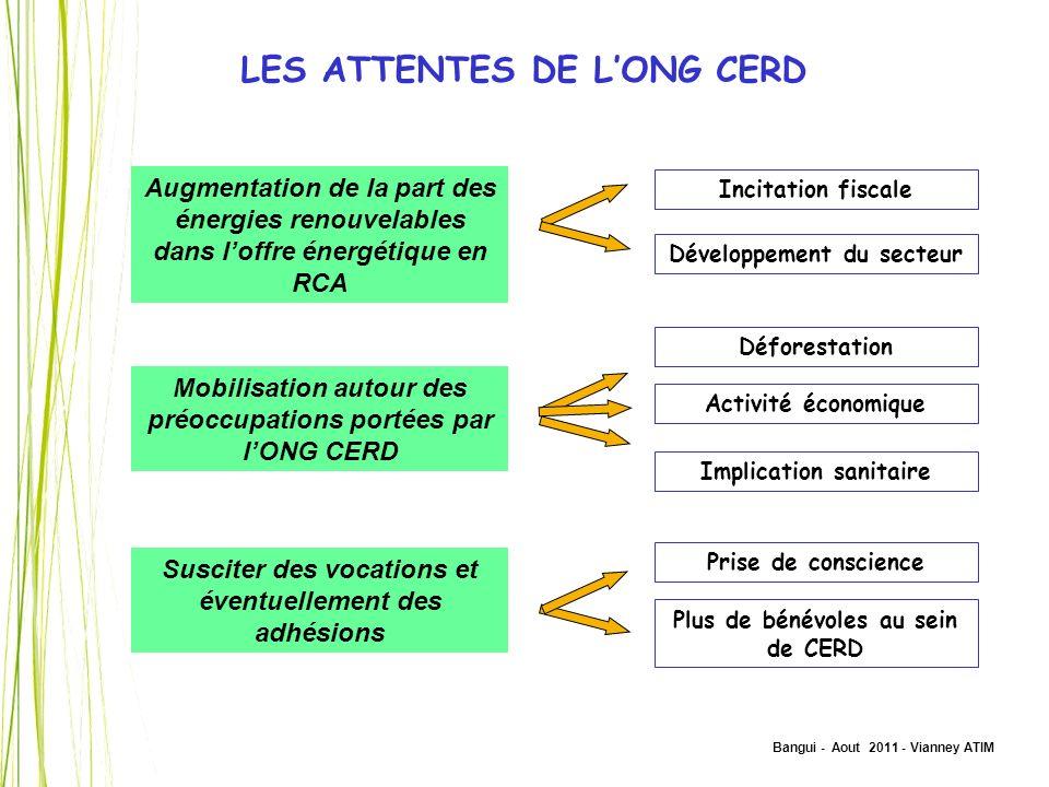 Bangui - Aout 2011 - Vianney ATIM LES ATTENTES DE LONG CERD Augmentation de la part des énergies renouvelables dans loffre énergétique en RCA Mobilisa