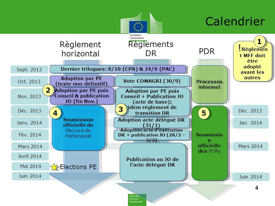 Calendrier 5 Règlement General adopté Accord de partenariat sousmis (EM) Tous les PDR ( y compris éval ex ante) Adoption de l Accord de partenariat Adoption PDR (CE) Observations par la CE ACCORD DE PARTENARIAT PROGRAMMES DE DEVELOPMENT RURAL Observations par CE Max 3 mois Max 1 mois Max 4 mois