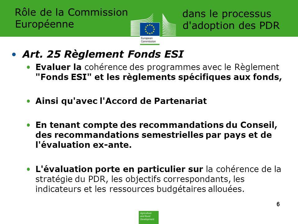 Rôle de la Commission Européenne Art.