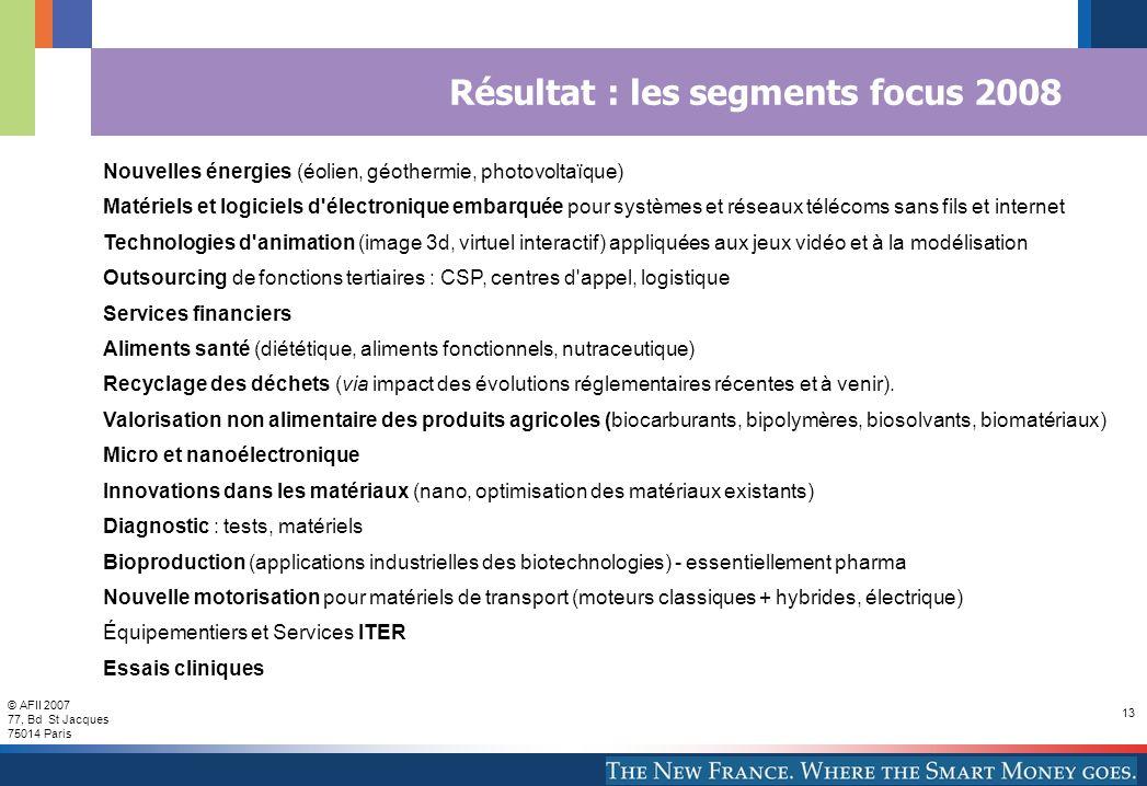 © AFII 2007 77, Bd St Jacques 75014 Paris 13 Résultat : les segments focus 2008 Nouvelles énergies (éolien, géothermie, photovoltaïque) Matériels et l