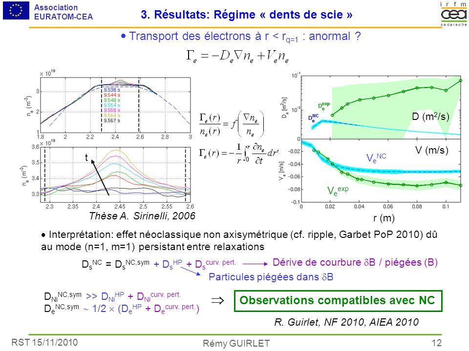 RST 15/11/2010 Association EURATOM-CEA Rémy GUIRLET irmf acacare dh 12 3. Résultats: Régime « dents de scie » Transport des électrons à r < r q=1 : an