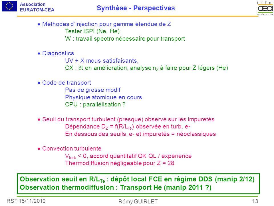 RST 15/11/2010 Association EURATOM-CEA Rémy GUIRLET irmf acacare dh 13 Synthèse - Perspectives Méthodes dinjection pour gamme étendue de Z Tester ISPI