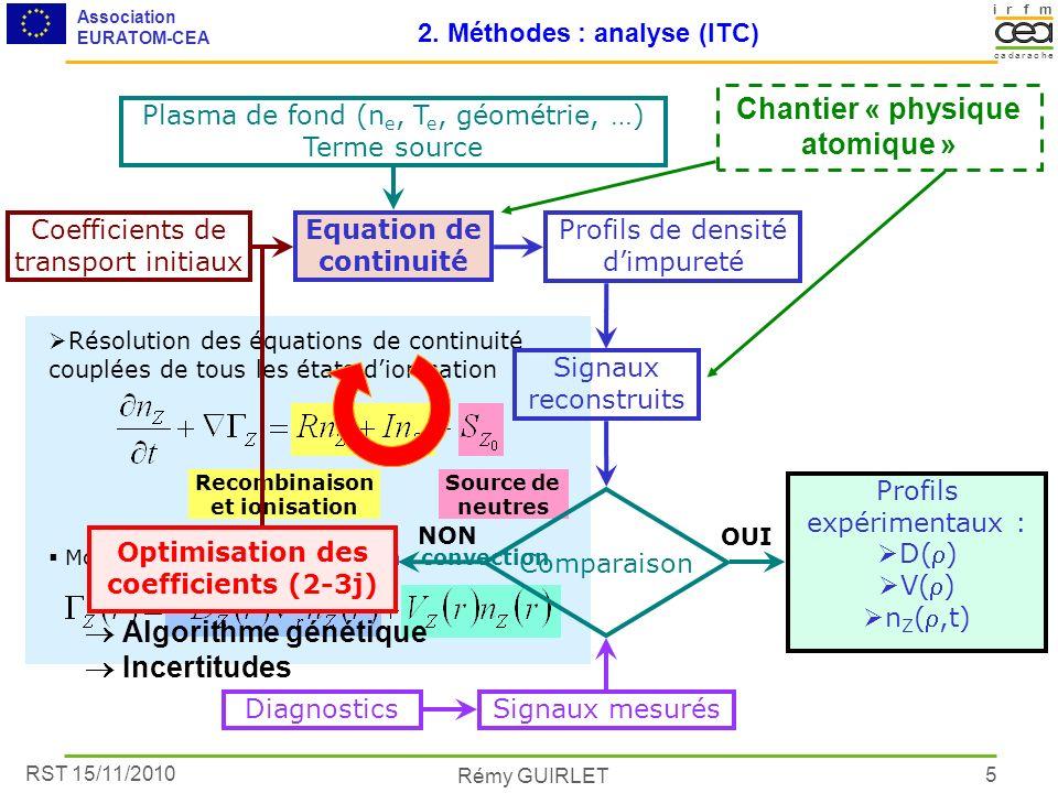 RST 15/11/2010 Association EURATOM-CEA Rémy GUIRLET irmf acacare dh 5 2. Méthodes : analyse (ITC) Résolution des équations de continuité couplées de t