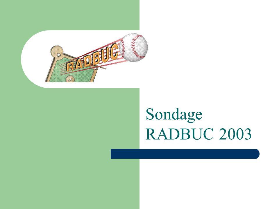 Sondage RADBUC 2003