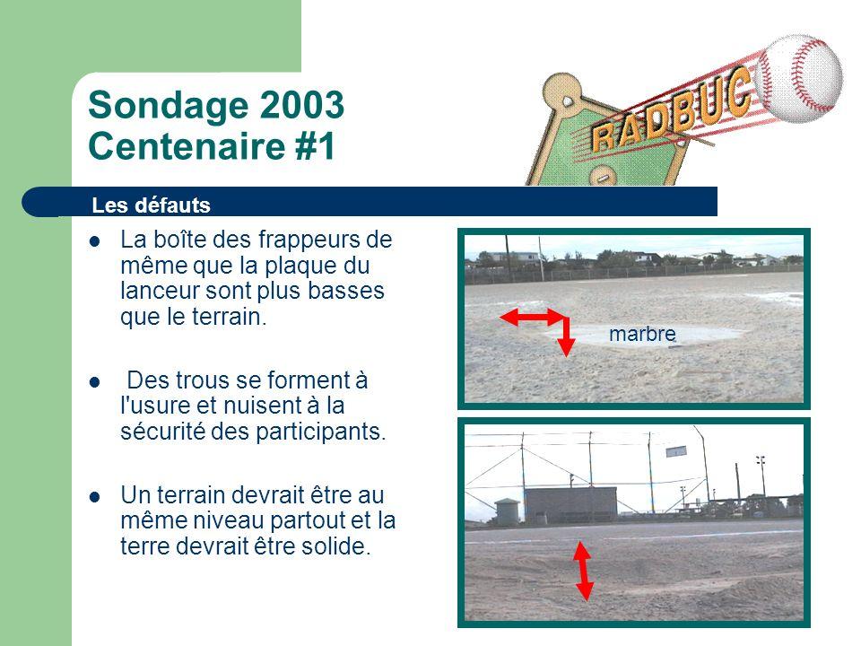 Sondage 2003 Centenaire #1 La boîte des frappeurs de même que la plaque du lanceur sont plus basses que le terrain.