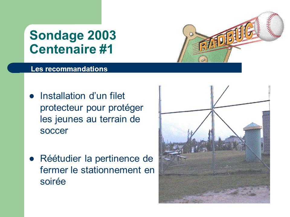 Sondage 2003 Centenaire #1 Installation dun filet protecteur pour protéger les jeunes au terrain de soccer Réétudier la pertinence de fermer le stationnement en soirée Les recommandations