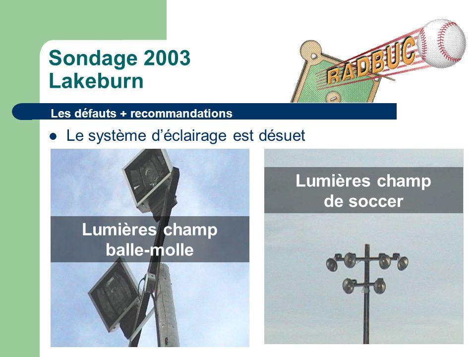 Sondage 2003 Lakeburn Le système déclairage est désuet Les défauts + recommandations Lumières champ balle-molle Lumières champ de soccer