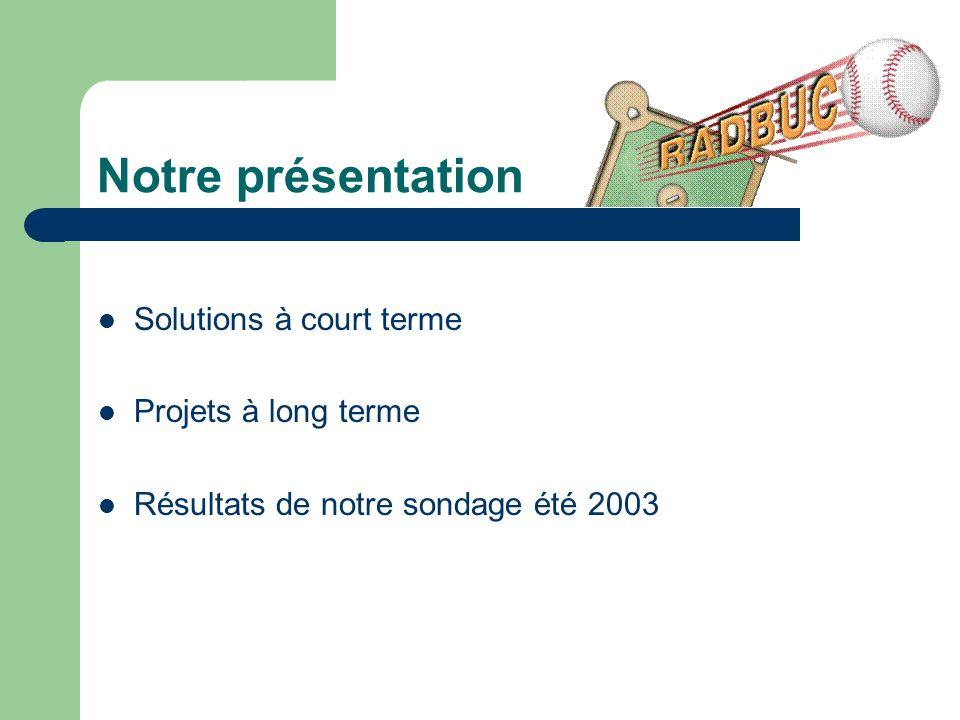 Notre présentation Solutions à court terme Projets à long terme Résultats de notre sondage été 2003