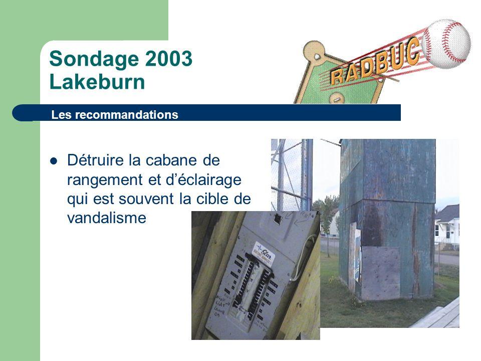 Sondage 2003 Lakeburn Détruire la cabane de rangement et déclairage qui est souvent la cible de vandalisme Les recommandations